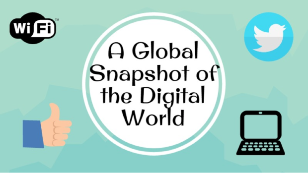 Global snapshot